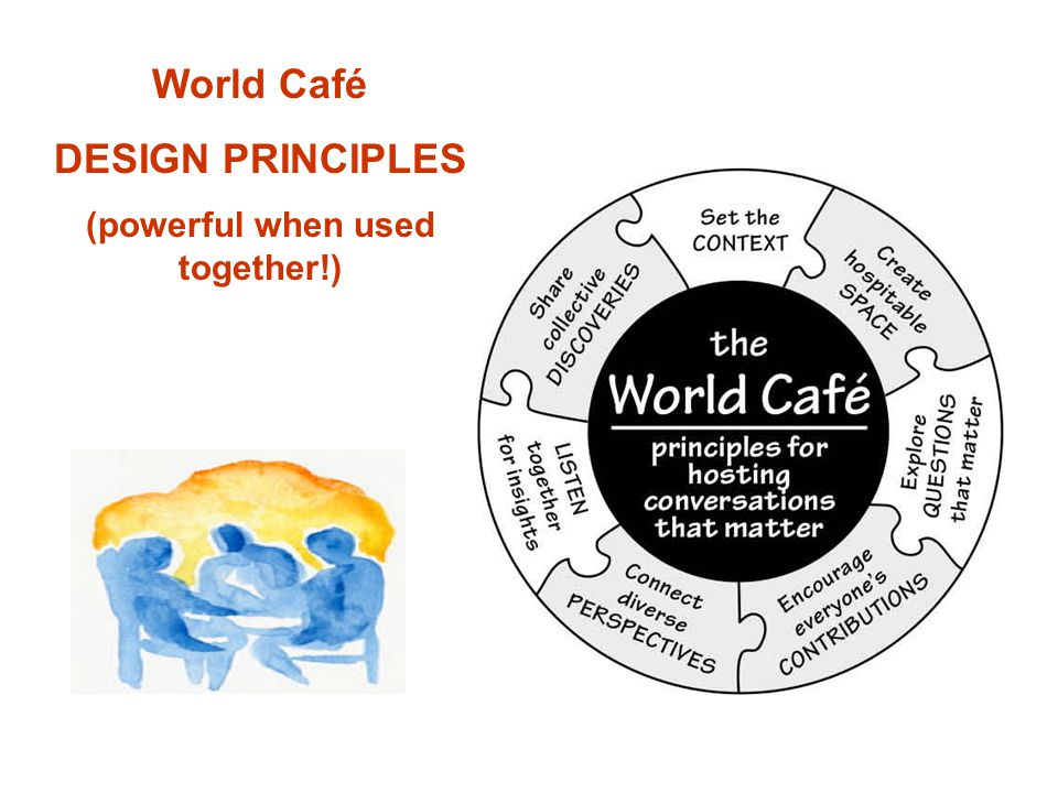 World Café DESIGN PRINCIPLES (powerful when used together!)