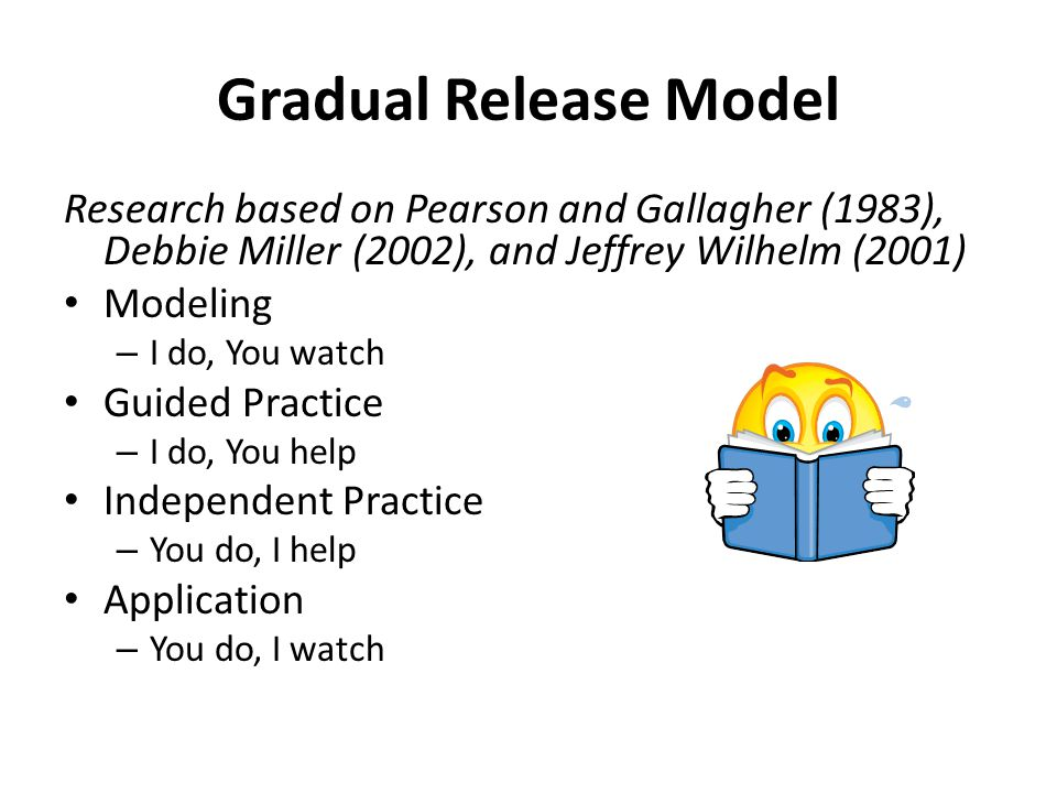 Gradual Release Model Research based on Pearson and Gallagher (1983), Debbie Miller (2002), and Jeffrey Wilhelm (2001) Modeling – I do, You watch Guided Practice – I do, You help Independent Practice – You do, I help Application – You do, I watch