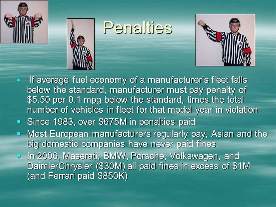 Penalties If average fuel economy of a manufacturers fleet falls below the standard, manufacturer must pay penalty of $5.50 per 0.1 mpg below the standard, times the total number of vehicles in fleet for that model year in violation If average fuel economy of a manufacturers fleet falls below the standard, manufacturer must pay penalty of $5.50 per 0.1 mpg below the standard, times the total number of vehicles in fleet for that model year in violation Since 1983, over $675M in penalties paid Since 1983, over $675M in penalties paid Most European manufacturers regularly pay, Asian and the big domestic companies have never paid fines.