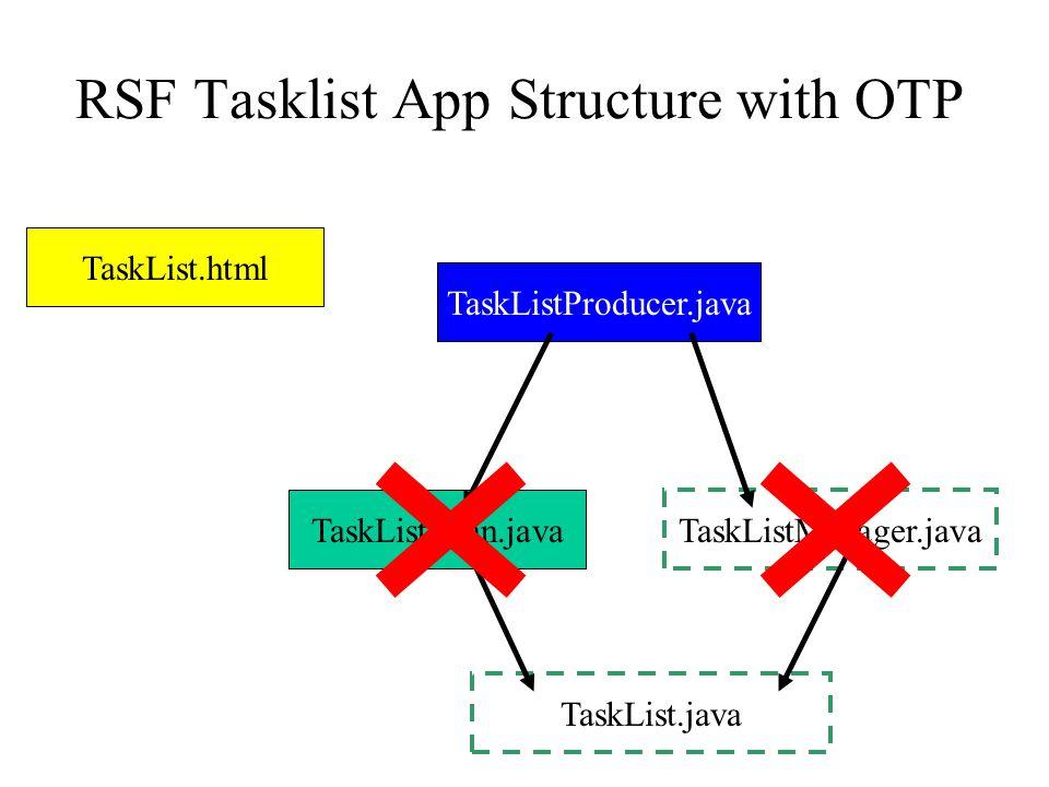 RSF Tasklist App Structure with OTP TaskListBean.java TaskList.java TaskListManager.java TaskListProducer.java TaskList.html