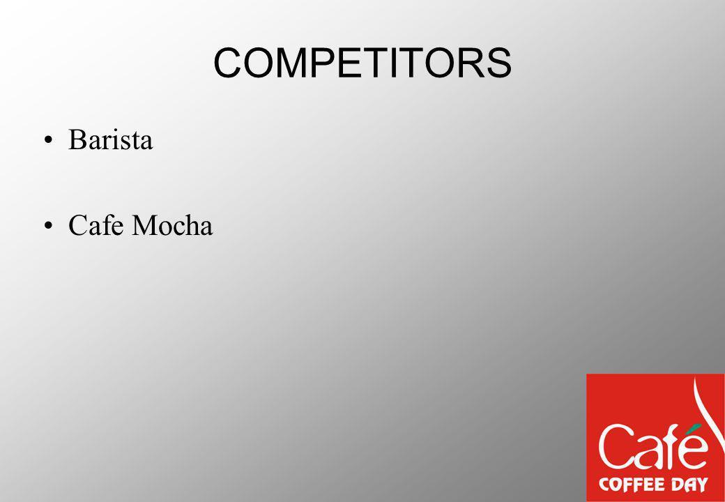 COMPETITORS Barista Cafe Mocha