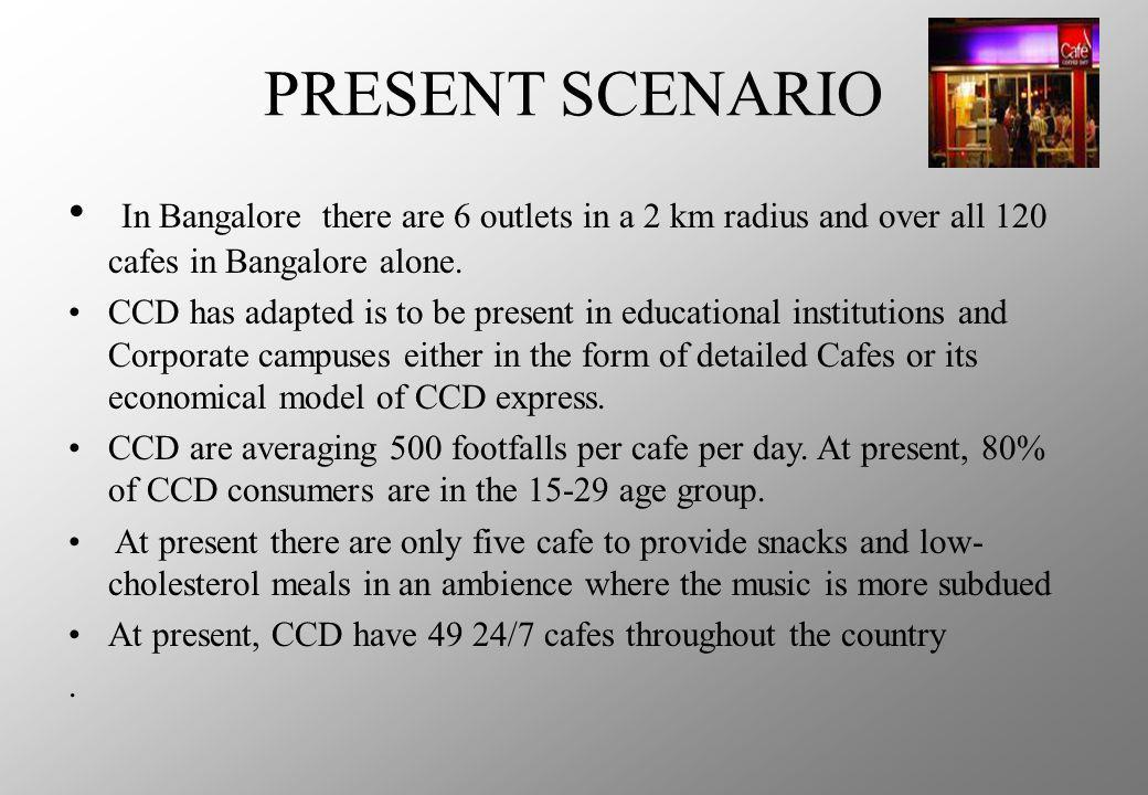 PRESENT SCENARIO In Bangalore there are 6 outlets in a 2 km radius and over all 120 cafes in Bangalore alone.