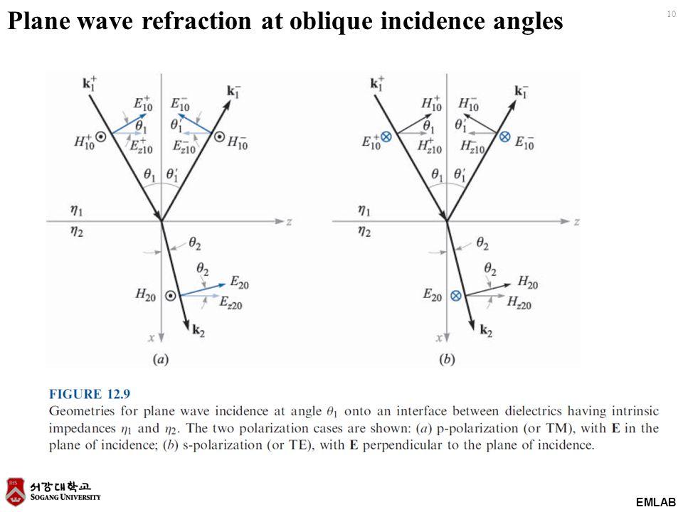 EMLAB 10 Plane wave refraction at oblique incidence angles