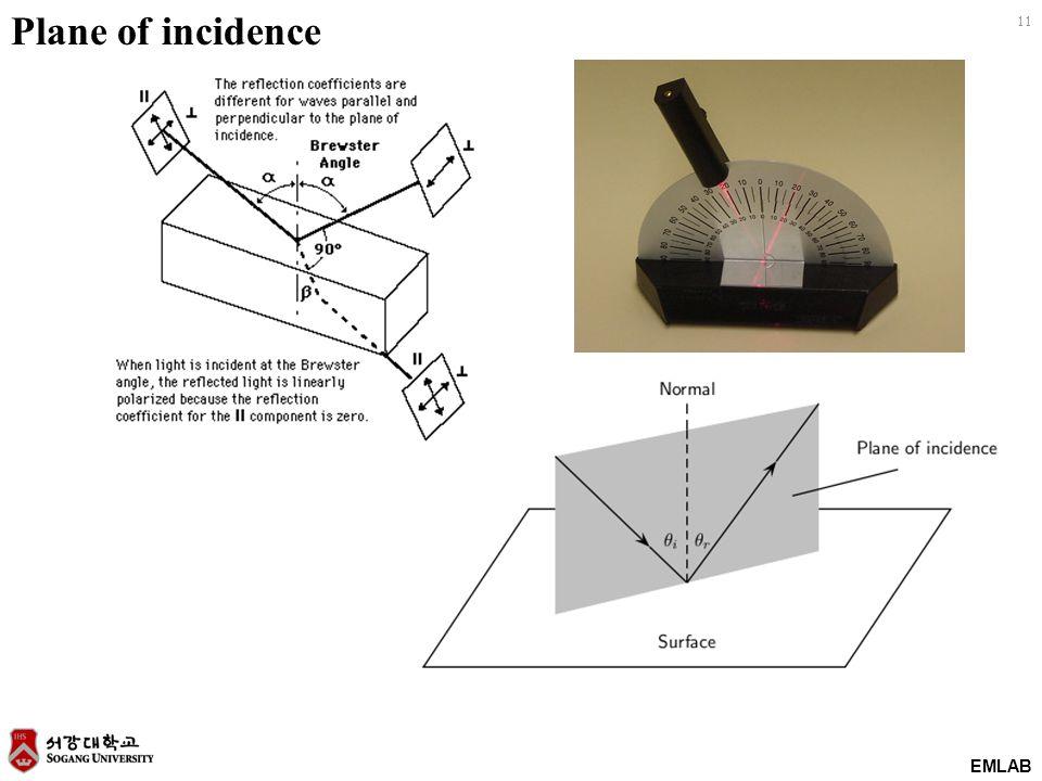 EMLAB 11 Plane of incidence