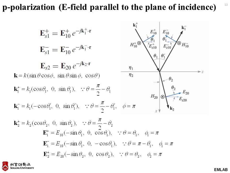 EMLAB 13 p-polarization (E-field parallel to the plane of incidence)
