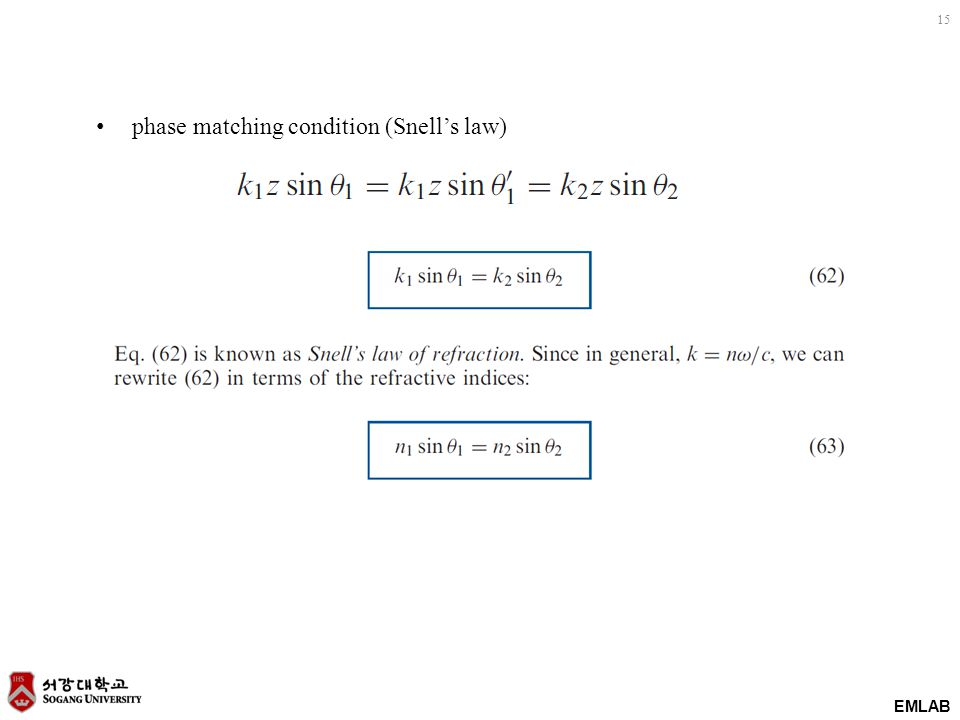 EMLAB 15 phase matching condition (Snells law)