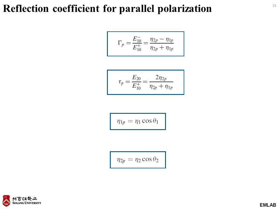 EMLAB 18 Reflection coefficient for parallel polarization