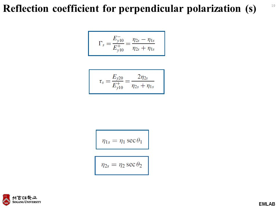 EMLAB 19 Reflection coefficient for perpendicular polarization (s)