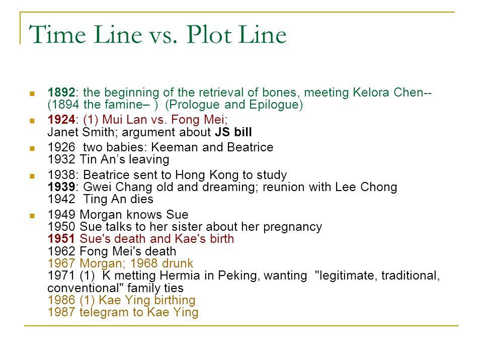 Time Line vs.Plot Line 1. 1. Prologue--Searches for the Bones; 1892 2.