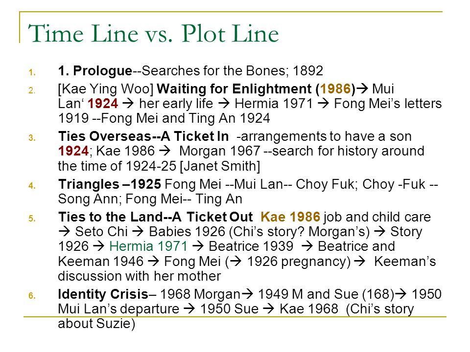 Time Line vs.Plot Line 1.