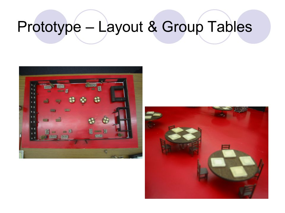 Prototype – Layout & Group Tables
