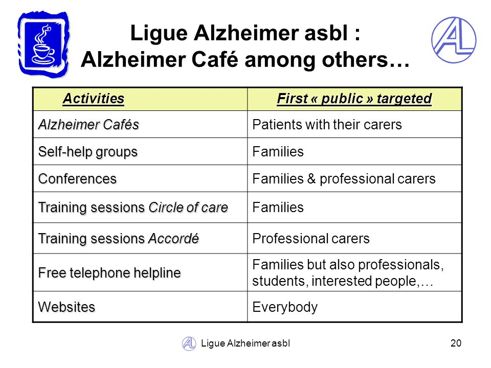 Ligue Alzheimer asbl20 Ligue Alzheimer asbl : Alzheimer Café among others…Activities First « public » targeted Alzheimer Cafés Patients with their carers Self-help groups Families ConferencesFamilies & professional carers Training sessions Circle of care Families Training sessions Accordé Professional carers Free telephone helpline Families but also professionals, students, interested people,… WebsitesEverybody