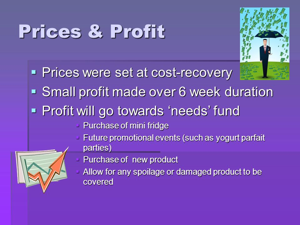 Prices & Profit Prices were set at cost-recovery Prices were set at cost-recovery Small profit made over 6 week duration Small profit made over 6 week duration Profit will go towards needs fund Profit will go towards needs fund Purchase of mini fridge Purchase of mini fridge Future promotional events (such as yogurt parfait parties) Future promotional events (such as yogurt parfait parties) Purchase of new product Purchase of new product Allow for any spoilage or damaged product to be covered Allow for any spoilage or damaged product to be covered