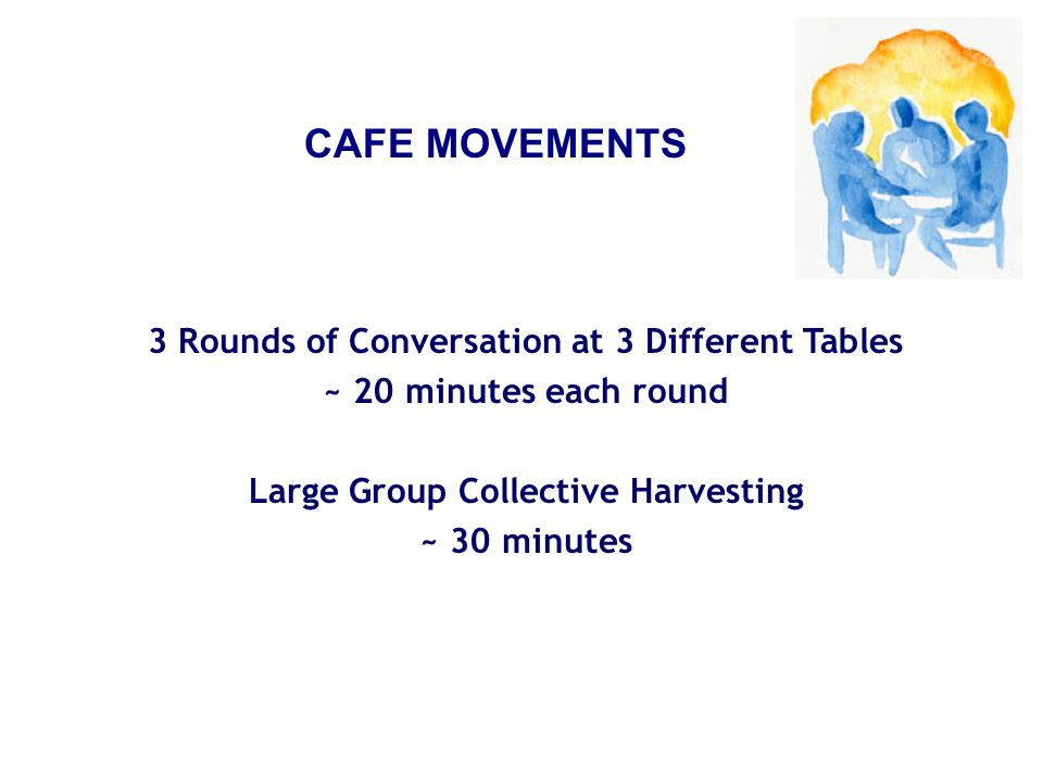CAFE MOVEMENTS 3 Rounds of Conversation at 3 Different Tables ~ 20 minutes each round Large Group Collective Harvesting ~ 30 minutes