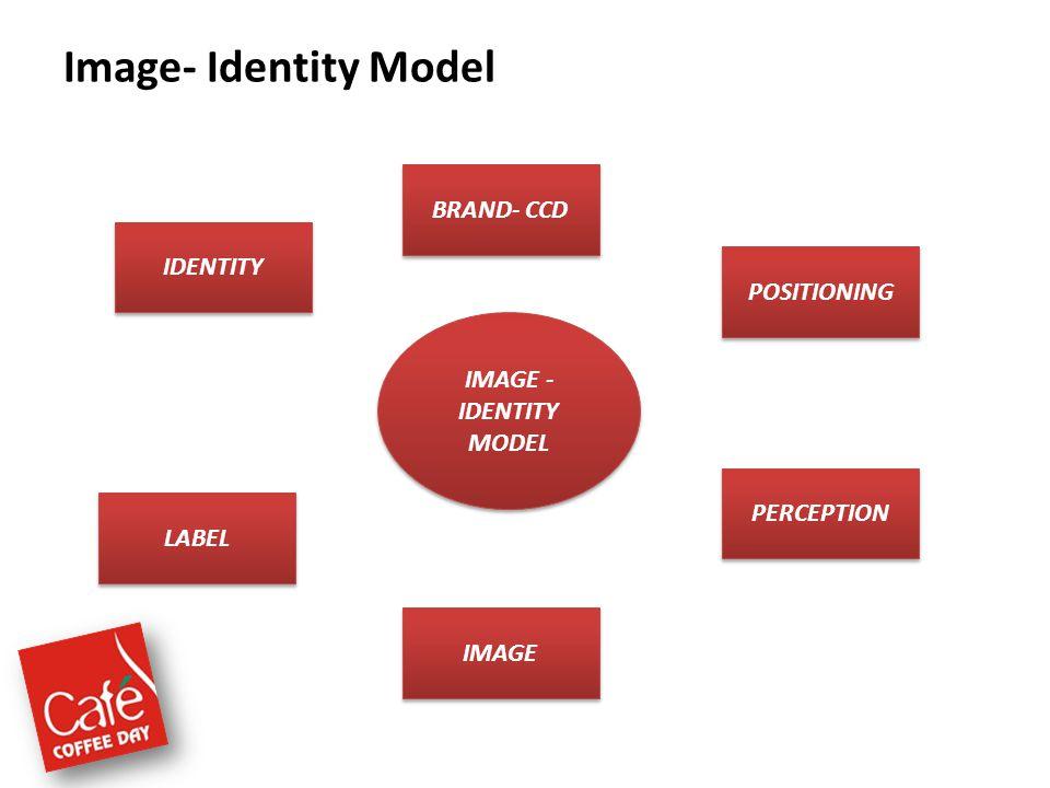 Image- Identity Model LABEL IMAGE PERCEPTION BRAND- CCD IDENTITY POSITIONING IMAGE - IDENTITY MODEL