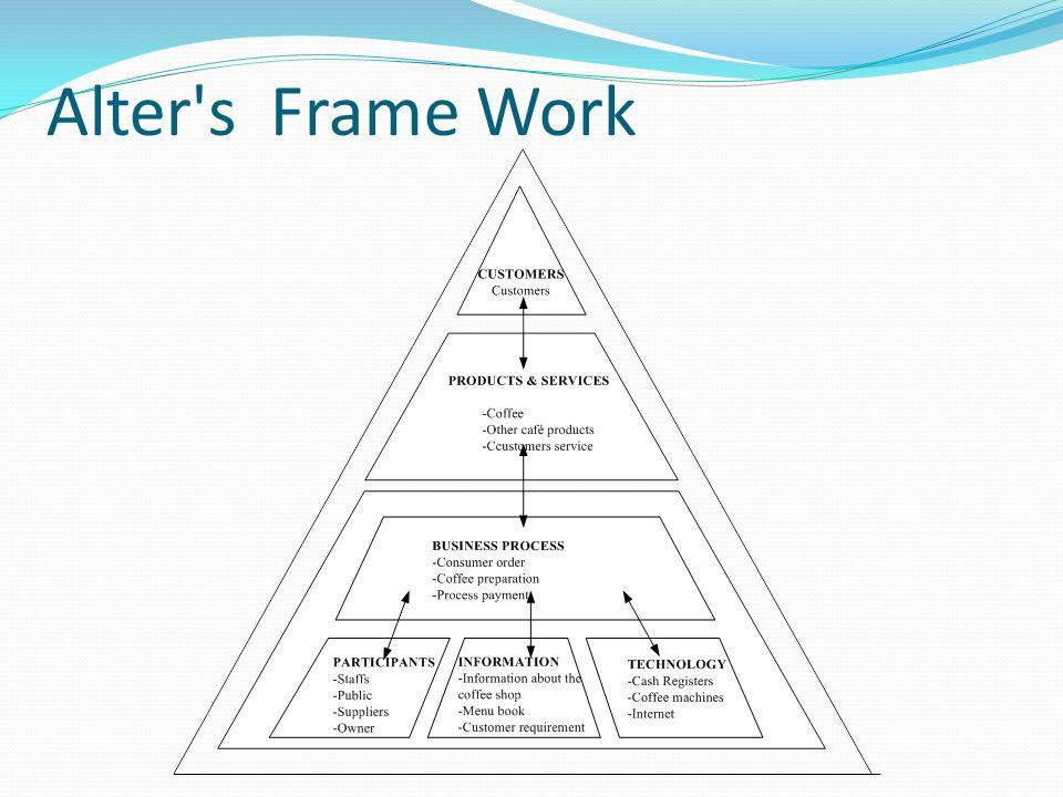 Alter's Frame Work