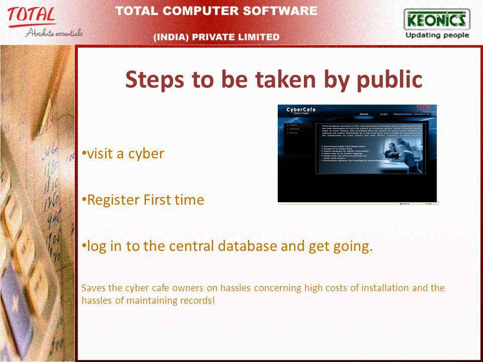 Cyber Café Registration Centralized cyber café registration will be done by the cyber café owners.