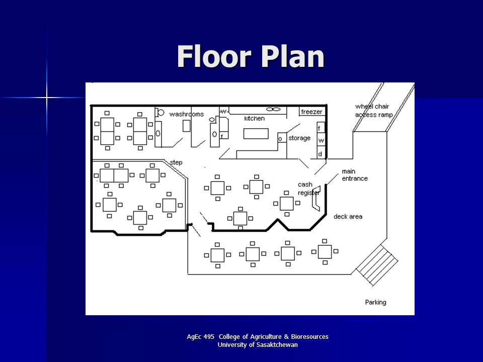 AgEc 495 College of Agriculture & Bioresources University of Sasaktchewan Floor Plan
