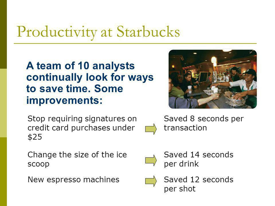 Productivity at Starbucks Stop requiring signatures on credit card purchases under $25 Saved 8 seconds per transaction Change the size of the ice scoop Saved 14 seconds per drink New espresso machinesSaved 12 seconds per shot A team of 10 analysts continually look for ways to save time.