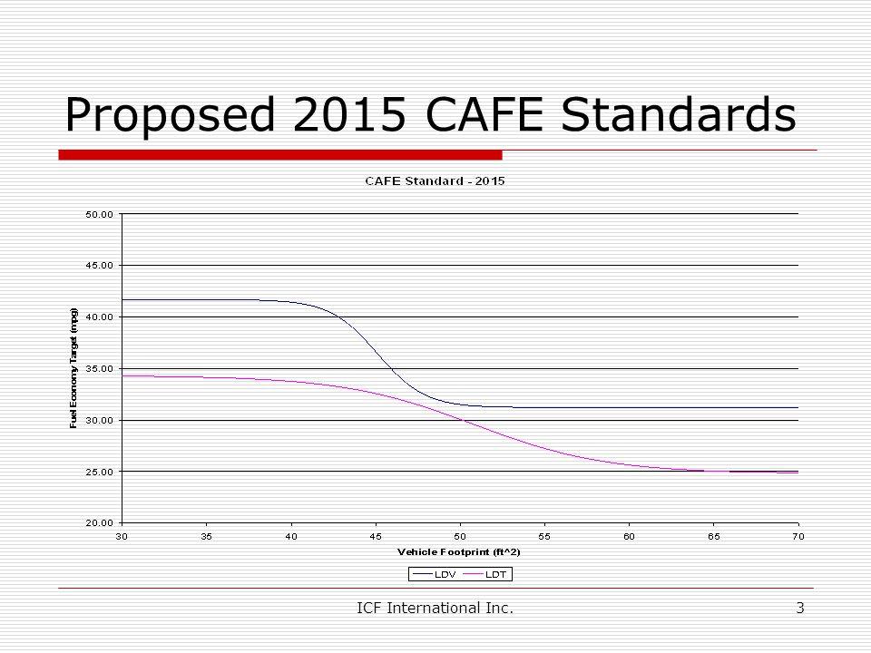ICF International Inc.3 Proposed 2015 CAFE Standards
