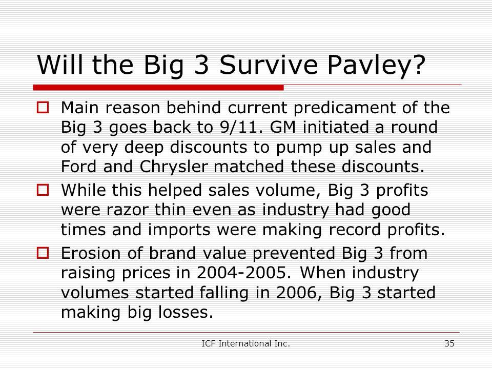 ICF International Inc.35 Will the Big 3 Survive Pavley.
