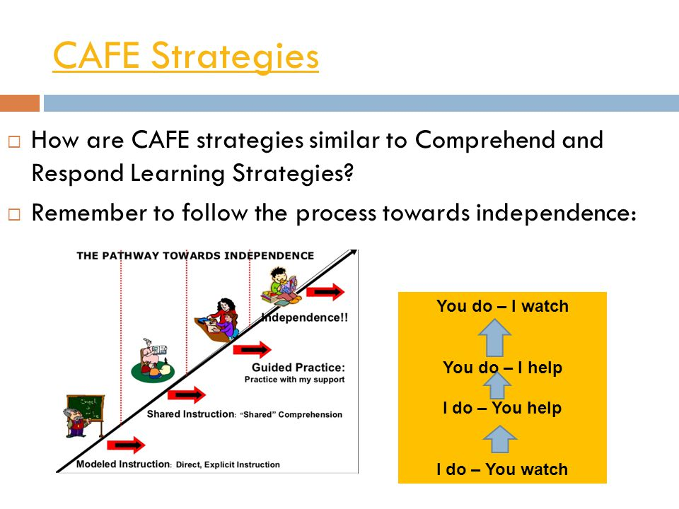 CAFE Strategies How are CAFE strategies similar to Comprehend and Respond Learning Strategies? Remember to follow the process towards independence: Yo
