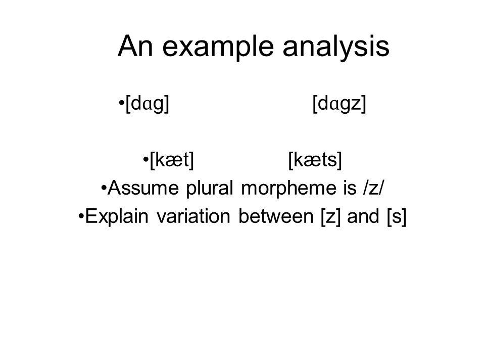 An example analysis [d ɑ g][d ɑ gz] [kæt] [kæts] Assume plural morpheme is /z/ Explain variation between [z] and [s]