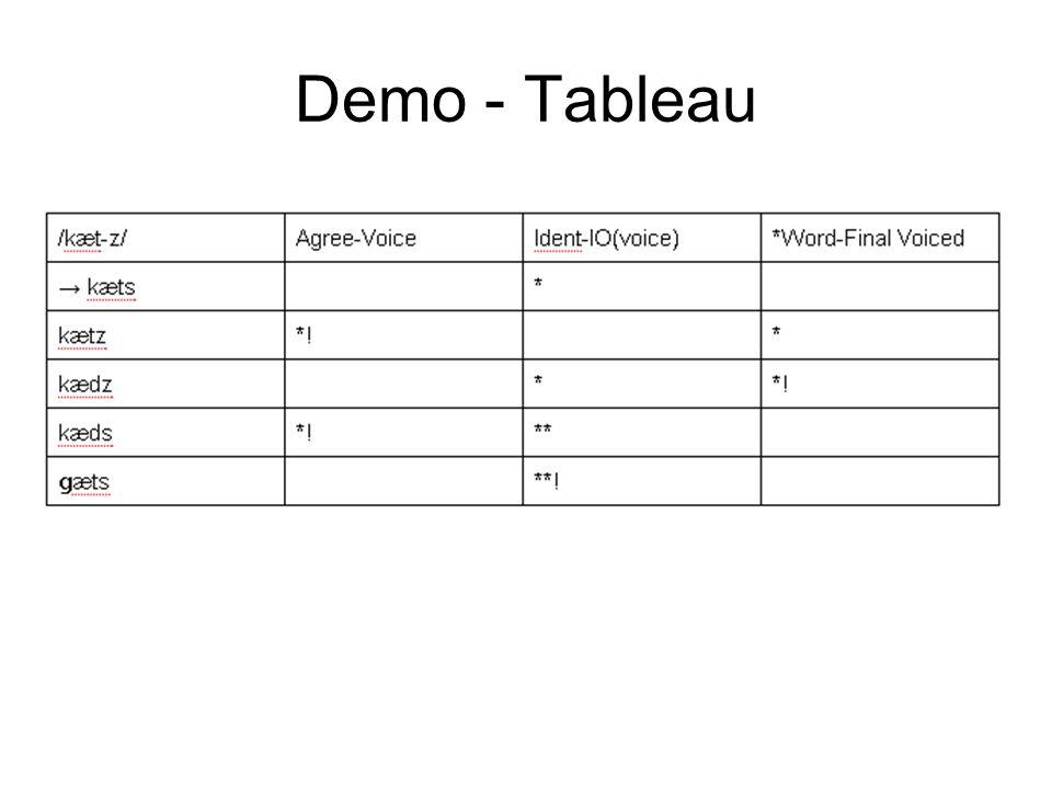 Demo - Tableau
