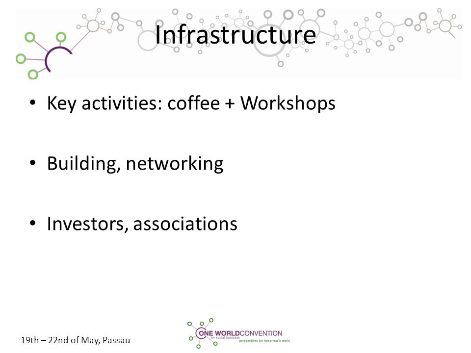 19th – 22nd of May, Passau Infrastructure Key activities: coffee + Workshops Building, networking Investors, associations