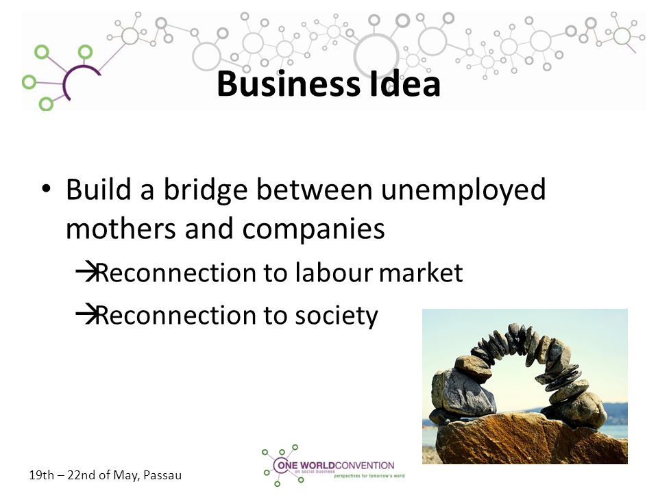 19th – 22nd of May, Passau Business Idea Build a bridge between unemployed mothers and companies Reconnection to labour market Reconnection to society