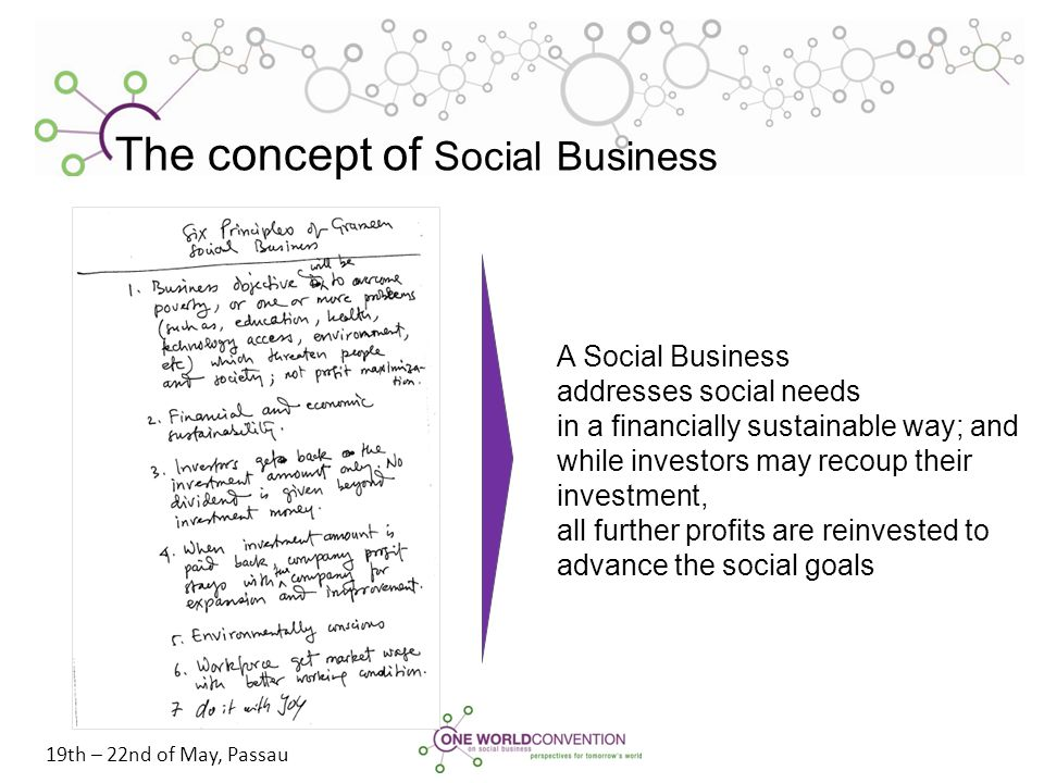 19th – 22nd of May, Passau The concept of Social Business A Social Business addresses social needs in a financially sustainable way; and while investo