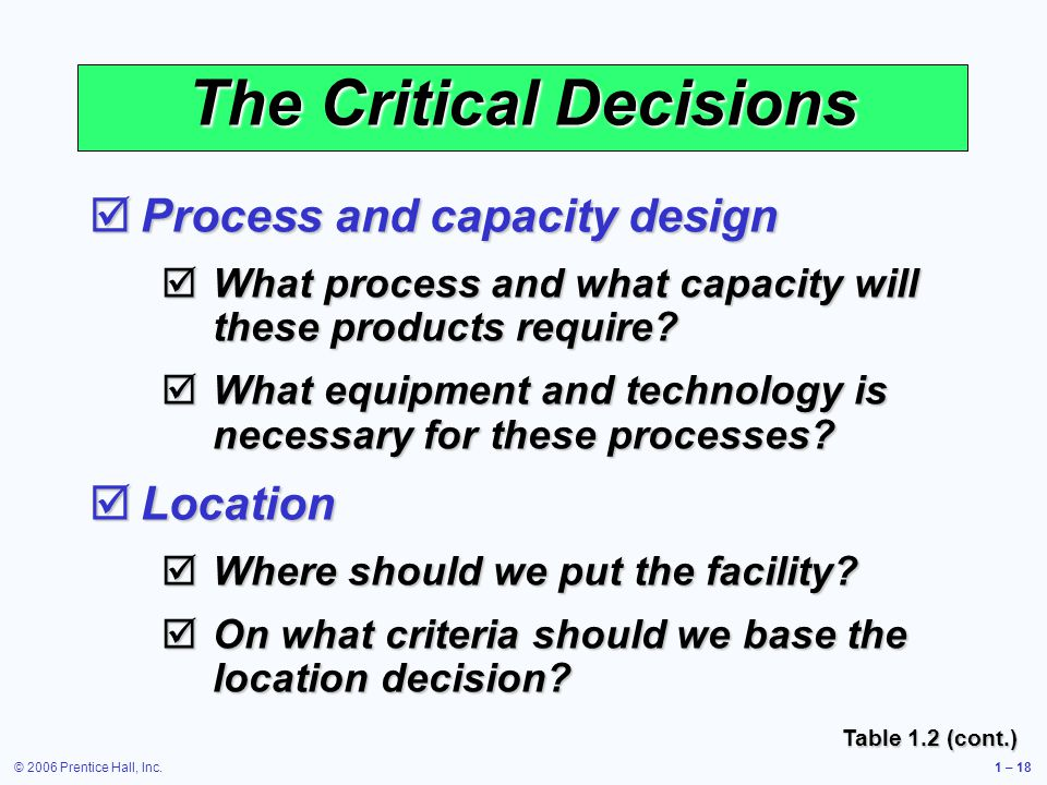 © 2006 Prentice Hall, Inc.1 – 18 The Critical Decisions Process and capacity design Process and capacity design What process and what capacity will these products require.