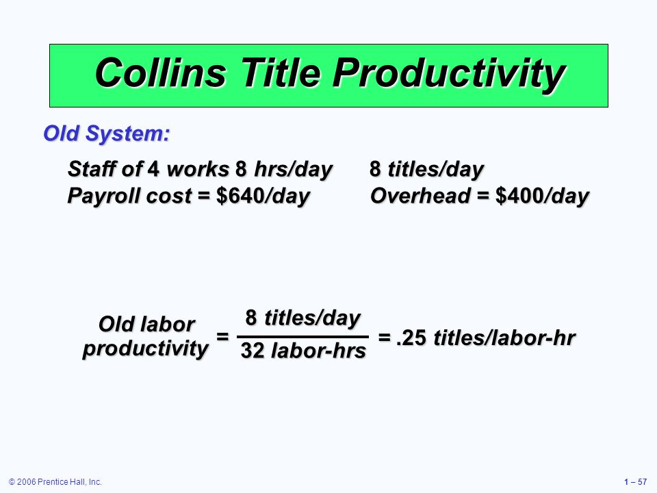 © 2006 Prentice Hall, Inc.1 – 57 Collins Title Productivity Staff of 4 works 8 hrs/day 8 titles/day Payroll cost = $640/day Overhead = $400/day Old System: 8 titles/day 32 labor-hrs = Old labor productivity =.25 titles/labor-hr