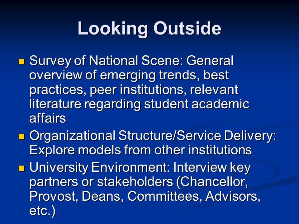 Looking Outside Survey of National Scene: General overview of emerging trends, best practices, peer institutions, relevant literature regarding student academic affairs Survey of National Scene: General overview of emerging trends, best practices, peer institutions, relevant literature regarding student academic affairs Organizational Structure/Service Delivery: Explore models from other institutions Organizational Structure/Service Delivery: Explore models from other institutions University Environment: Interview key partners or stakeholders (Chancellor, Provost, Deans, Committees, Advisors, etc.) University Environment: Interview key partners or stakeholders (Chancellor, Provost, Deans, Committees, Advisors, etc.)