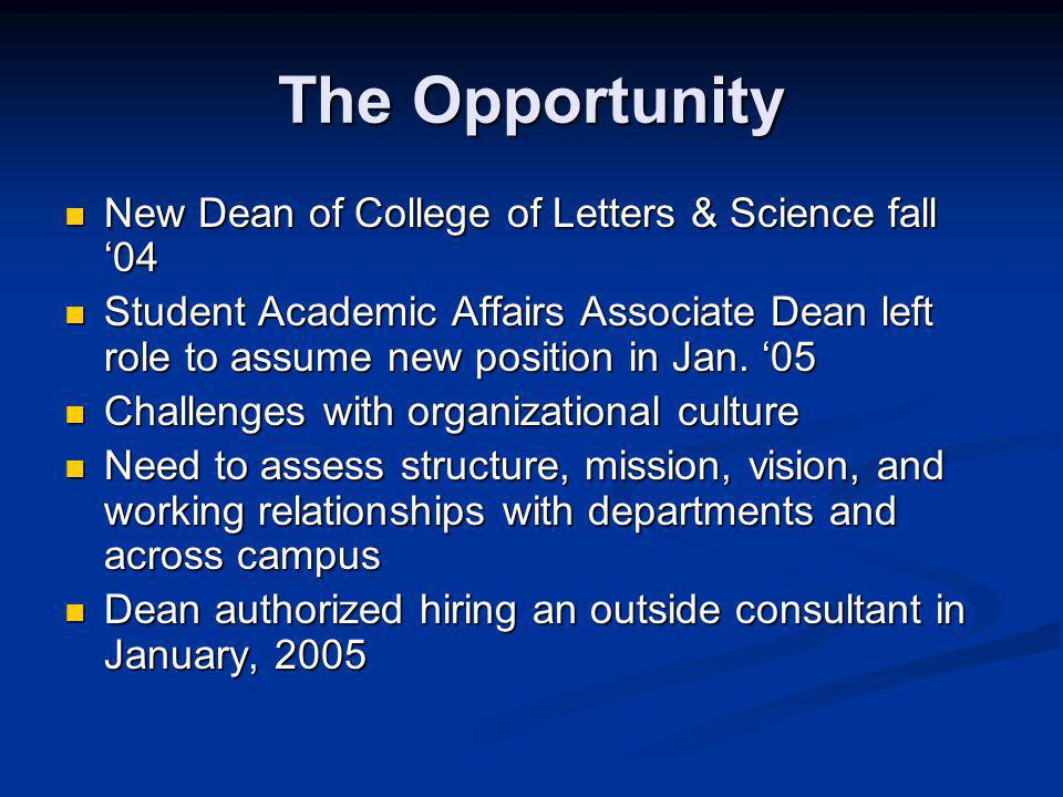 The Opportunity New Dean of College of Letters & Science fall 04 New Dean of College of Letters & Science fall 04 Student Academic Affairs Associate Dean left role to assume new position in Jan.