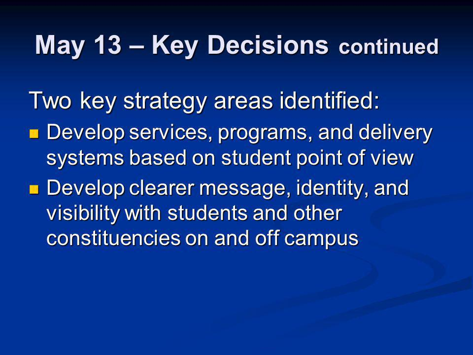 May 13 – Key Decisions continued Two key strategy areas identified: Develop services, programs, and delivery systems based on student point of view Develop services, programs, and delivery systems based on student point of view Develop clearer message, identity, and visibility with students and other constituencies on and off campus Develop clearer message, identity, and visibility with students and other constituencies on and off campus