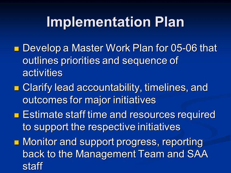 Implementation Plan Develop a Master Work Plan for 05-06 that outlines priorities and sequence of activities Develop a Master Work Plan for 05-06 that outlines priorities and sequence of activities Clarify lead accountability, timelines, and outcomes for major initiatives Clarify lead accountability, timelines, and outcomes for major initiatives Estimate staff time and resources required to support the respective initiatives Estimate staff time and resources required to support the respective initiatives Monitor and support progress, reporting back to the Management Team and SAA staff Monitor and support progress, reporting back to the Management Team and SAA staff