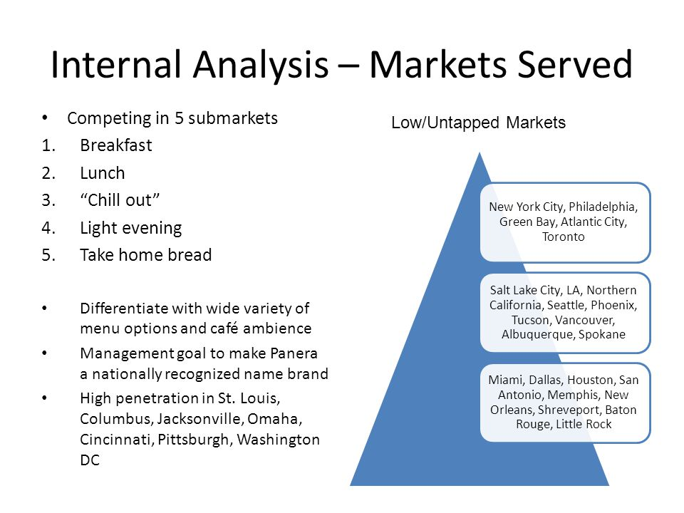 Internal Analysis – Markets Served Competing in 5 submarkets 1.Breakfast 2.Lunch 3.Chill out 4.Light evening 5.Take home bread Differentiate with wide