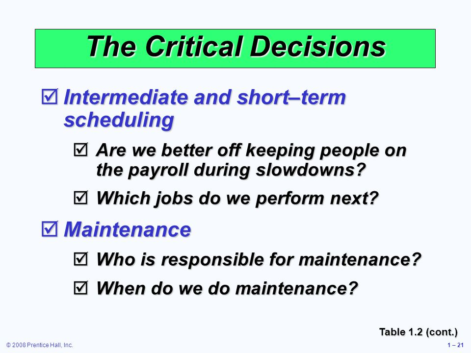 © 2008 Prentice Hall, Inc.1 – 21 The Critical Decisions Intermediate and short–term scheduling Intermediate and short–term scheduling Are we better off keeping people on the payroll during slowdowns.