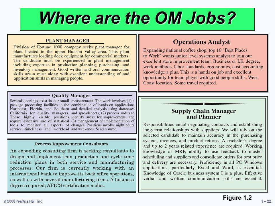 © 2008 Prentice Hall, Inc.1 – 22 Where are the OM Jobs Figure 1.2