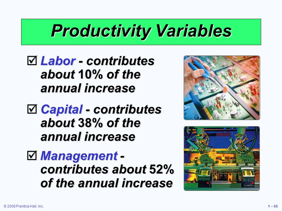 © 2008 Prentice Hall, Inc.1 – 66 Productivity Variables Labor - contributes about 10% of the annual increase Labor - contributes about 10% of the annual increase Capital - contributes about 38% of the annual increase Capital - contributes about 38% of the annual increase Management - contributes about 52% of the annual increase Management - contributes about 52% of the annual increase