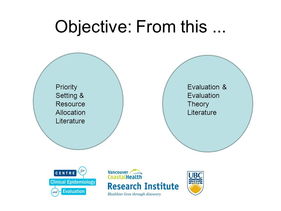 Priority Setting & Resource Allocation Literature Evaluation & Evaluation Theory Literature Objective: From this...