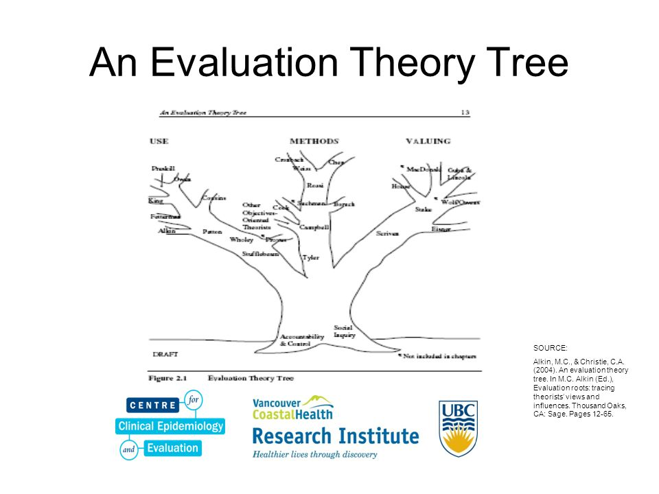 An Evaluation Theory Tree SOURCE: Alkin, M.C., & Christie, C.A. (2004). An evaluation theory tree. In M.C. Alkin (Ed.), Evaluation roots: tracing theo