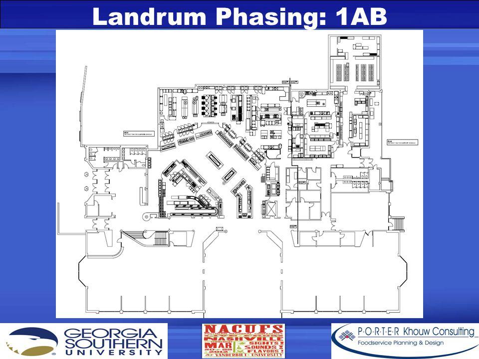 Landrum Phasing: 1AB