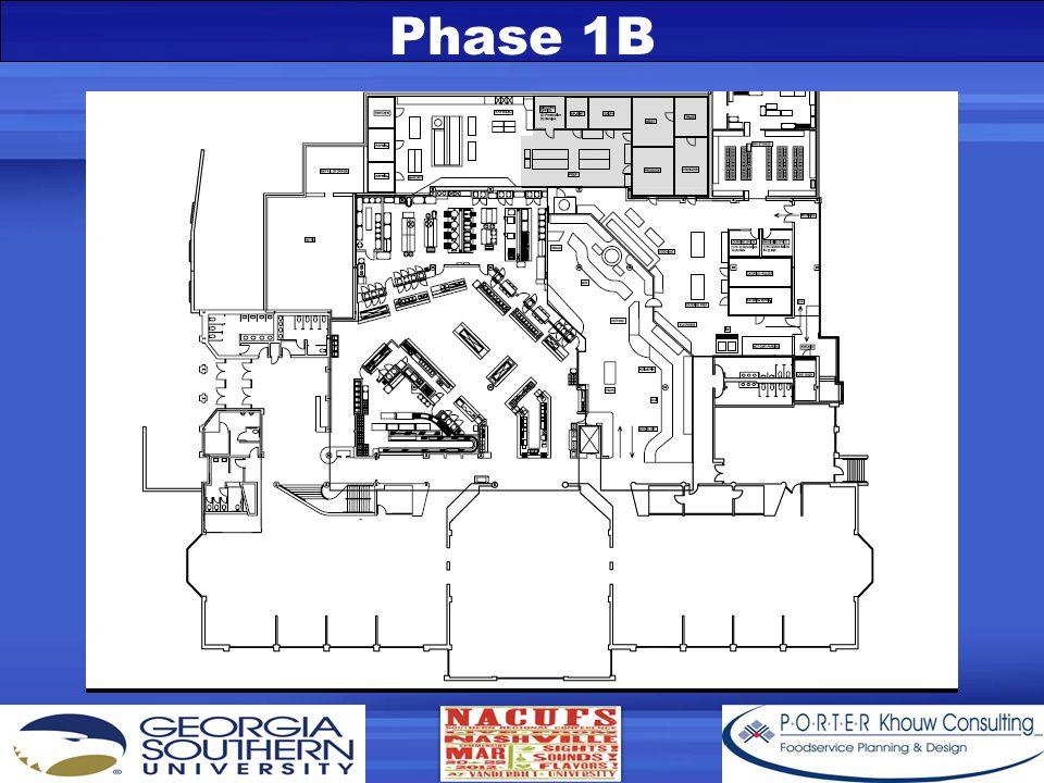 Phase 1B