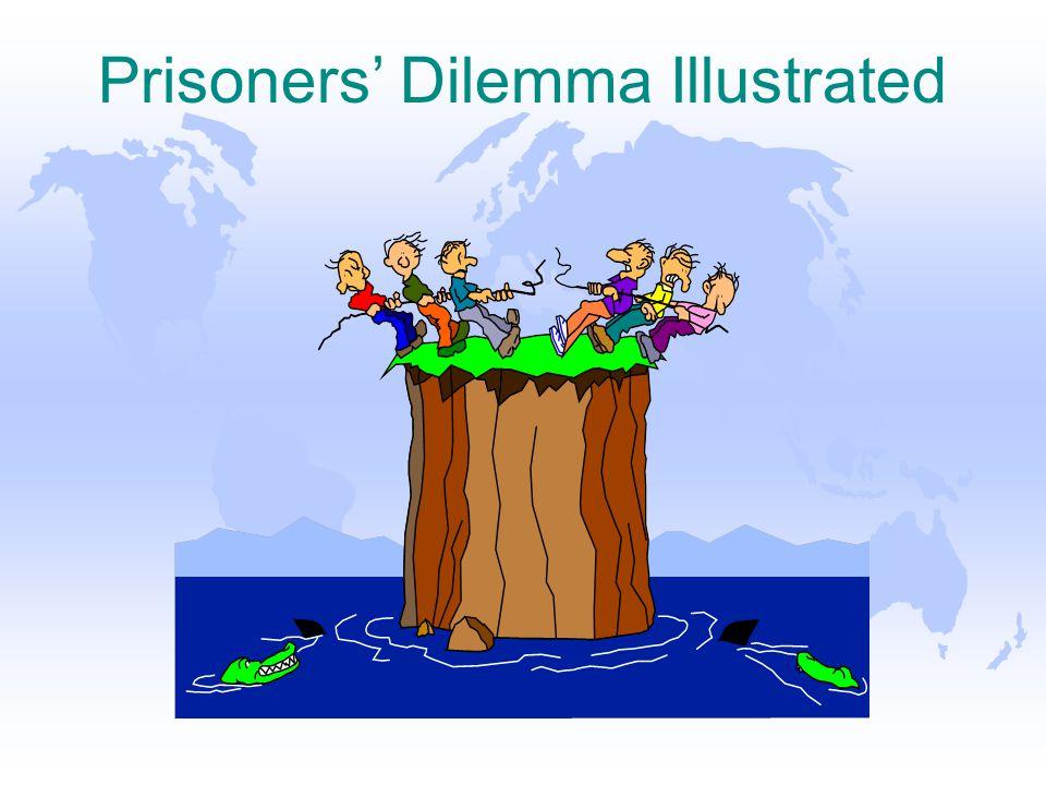 Prisoners Dilemma Illustrated