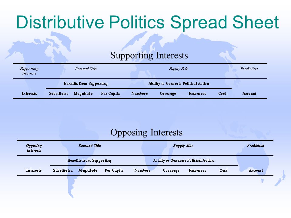 Distributive Politics Spread Sheet Opposing Interests Supporting Interests