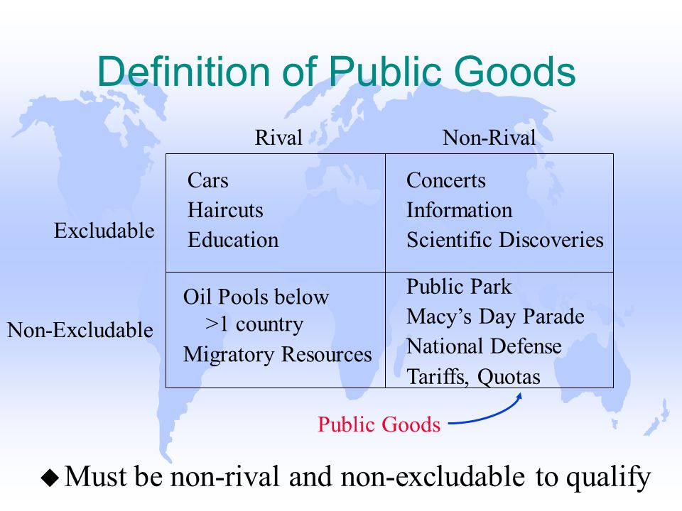 Definition of Public Goods Excludable Non-Excludable RivalNon-Rival Cars Haircuts Education Public Park Macys Day Parade National Defense Tariffs, Quotas Oil Pools below >1 country Migratory Resources Concerts Information Scientific Discoveries Public Goods u Must be non-rival and non-excludable to qualify