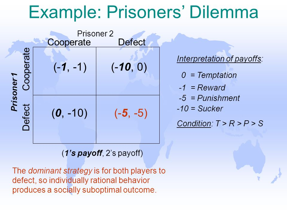 Example: Prisoners Dilemma CooperateDefect Cooperate Defect Prisoner 1 Prisoner 2 (-1, -1) (0, -10) (-10, 0) (-5, -5) (1s payoff, 2s payoff) Interpretation of payoffs: 0 = Temptation -1 = Reward -5 = Punishment -10 = Sucker Condition: T > R > P > S The dominant strategy is for both players to defect, so individually rational behavior produces a socially suboptimal outcome.