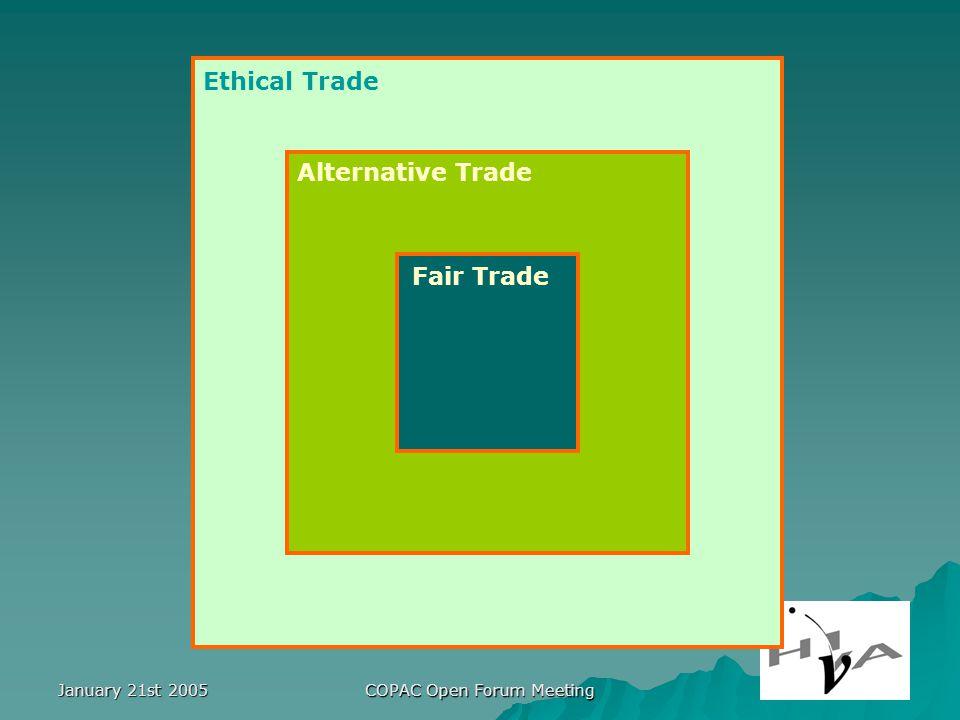 January 21st 2005 COPAC Open Forum Meeting Ethical Trade Alternative Trade Fair Trade